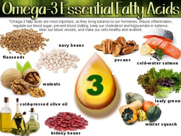 omega-3-fatty-acids.png